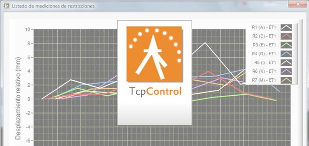 TCPControl