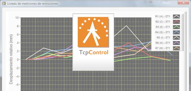 TCPControlEn